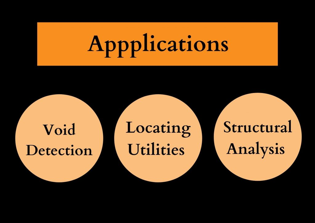 Applications of GPR Scanning